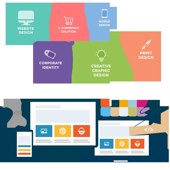 Sites et solutions internet sur mesure